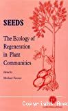Reproductive Allocation and Reproductive Effort in Plants